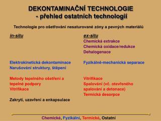 DEKONTAMINAČNÍ TECHNOLOGIE  - přehled ostatních technologií