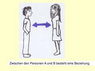 Zwischen den Personen A und B besteht eine Beziehung.