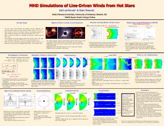 MHD Simulations of Line-Driven Winds from Hot Stars
