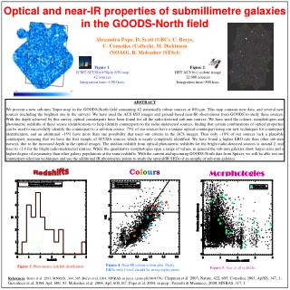 Optical and near-IR properties of submillimetre galaxies in the GOODS-North field