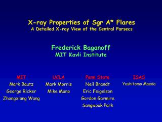 X-ray Properties of Sgr A* Flares A Detailed X-ray View of the Central Parsecs