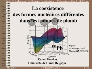 La coexistence  des formes nucléaires différentes dans les isotopes de plomb