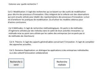Col 3:Méthodes: il s'agit de recherches méthodologiques. On parle ici de méthodes