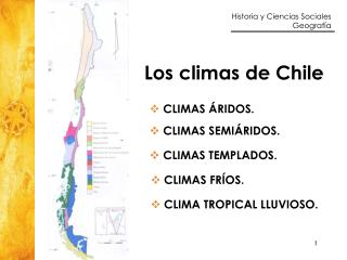 Los climas de Chile