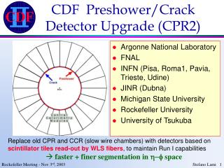 CDF  Preshower/Crack Detector Upgrade (CPR2)