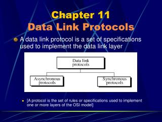Chapter 11 Data Link Protocols