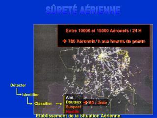 Etablissement de la Situation Aérienne.