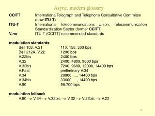 Async. modem glossary