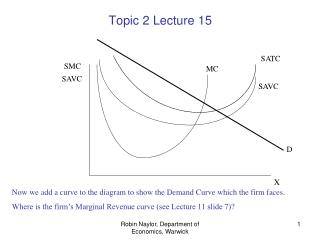 Topic 2 Lecture 15
