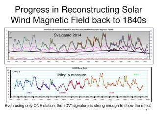 Progress in Reconstructing Solar Wind Magnetic Field back to 1840s