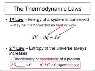 when system is subdivided? Intensive variables: T, P Extensive variables: V, E, H, heat capacity C