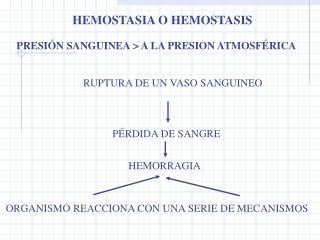 HEMOSTASIA O HEMOSTASIS