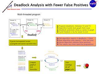 Deadlock Analysis with Fewer False Positives