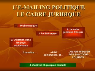 L'E-MAILING POLITIQUE LE CADRE JURIDIQUE