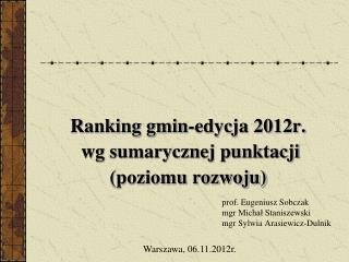 Ranking gmin-edycja 2012r. wg sumarycznej punktacji (poziomu rozwoju)