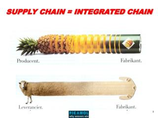 SUPPLY CHAIN = INTEGRATED CHAIN