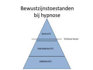 Bewustzijnstoestanden  bij hypnose