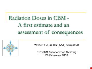 Radiation Doses in CBM - 	A first estimate and an 	assessment of consequences