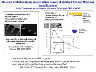 Structure Evolution During Volmer-Weber Growth of Metallic Films and Micro-and Nano-Structures