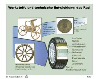 Werkstoffe und technische Entwicklung: das Rad