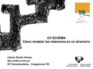 GT-SCHEMA Cómo modelar las relaciones en un directorio