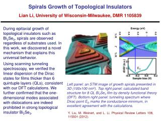 Spirals Growth of Topological Insulators Lian Li, University of Wisconsin-Milwaukee, DMR 1105839
