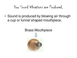 How Sound Vibrations are Produced.