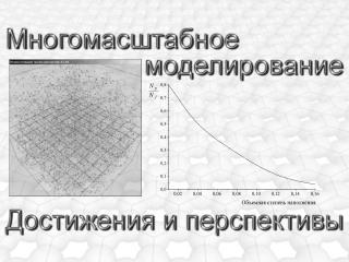 Модели – уравнения квантовой механики.