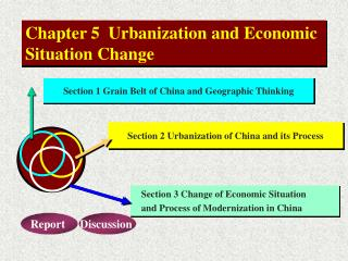 Chapter 5  Urbanization and Economic Situation Change