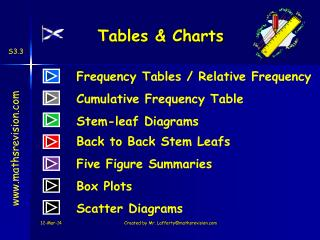 Tables  Charts