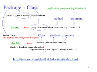 Package – Class       (application programming interface)