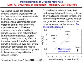 Polymorphism of Organic Materials Lian Yu, University of Wisconsin - Madison, DMR 0804786