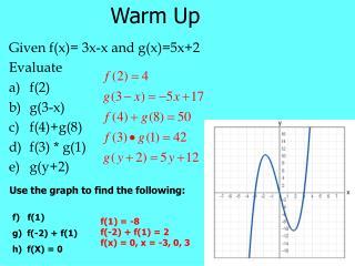 Given f(x)= 3x-x and g(x)=5x+2 Evaluate a) f(2) b)g(3-x) c)f(4)+g(8) d)f(3) * g(1) e)g(y+2)