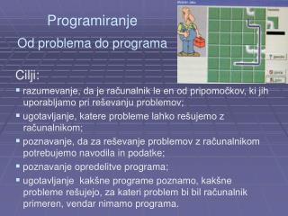 Programiranje Od problema do programa