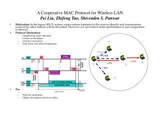 A Cooperative MAC Protocol for Wireless LAN Pei Liu, Zhifeng Tao, Shivendra S. Panwar