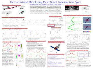 The Gravitational Microlensing Planet Search Technique from Space David Bennett  Sun Hong Rhie University of Notre Dame