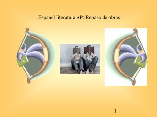 Español literatura AP: Repaso de obras