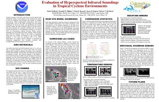 Evaluation of Hyperspectral Infrared Soundings  in Tropical Cyclone Environments