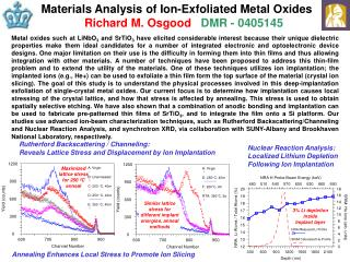Materials Analysis of Ion-Exfoliated Metal Oxides Richard M. Osgood    DMR - 0405145