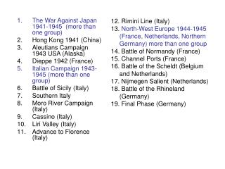 The War Against Japan 1941-1945  (more than one group) Hong Kong 1941 (China)