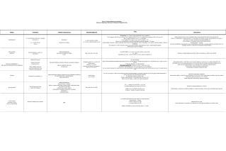 Actualización Julio 2010. Servicio de Farmacia / Servicio de Urgencias