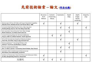 先前技術檢索  –  論文  ( 作法比較 )