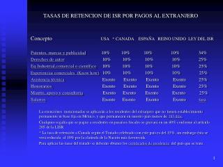 TASAS DE RETENCION DE ISR POR PAGOS AL EXTRANJERO