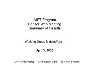 AIST Program  Sensor Web Meeting  Summary of Results