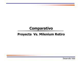 Comparativo Proyecta  Vs. Milenium Retiro