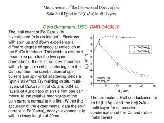 Measurement of the Geometrical Decay of the  Spin-Hall Effect in Fe(CsAu) Multi Layers