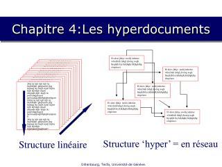 Chapitre 4:Les hyperdocuments
