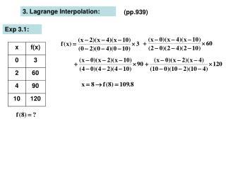 3. Lagrange Interpolation:
