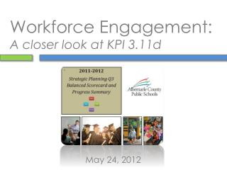 Workforce Engagement: A closer look at KPI 3.11d
