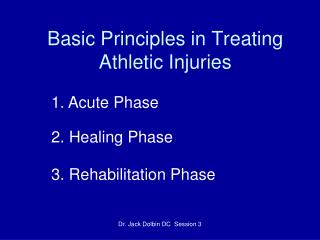 Basic Principles in Treating Athletic Injuries